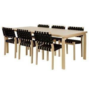 Artek Aalto Pöytä 86 Musta Linoleumi