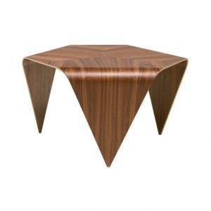 Artek Trienna Pöytä
