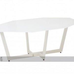 Ei Sohvapöytä Andorra 110x60 Cm