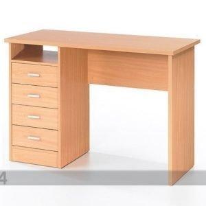 On Kirjoituspöytä Function