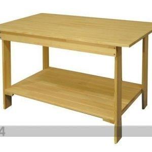On Sohvapöytä