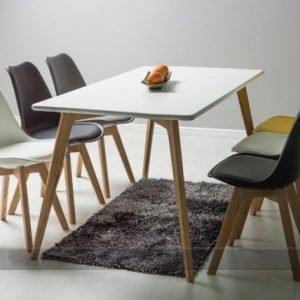 Signal Ruokapöytä Milan 90x160 Cm