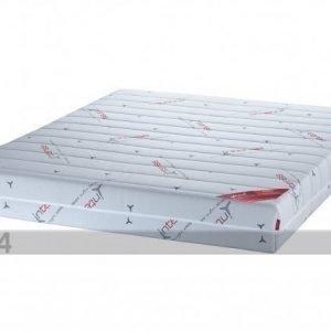 Sleepwell Joustinpatja Red Individuality 160x200 Cm