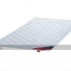 Sleepwell Patjan Suojapeite Top Hygienic 120x200 Cm