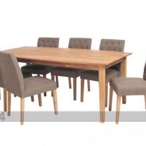 Ts Ruokapöytä Eka 100x200 Cm